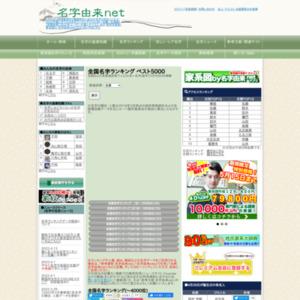 全国・都道府県別名字ランキングベスト4000