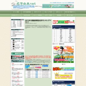2015年都道府県別名字ランキングベスト1