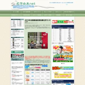 2015年全国都道府県知事名字ランキング