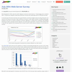 July 2014 Web Server Survey