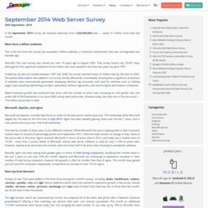 September 2014 Web Server Survey