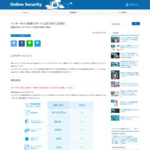 インターネット詐欺リポート(2014年12月度)