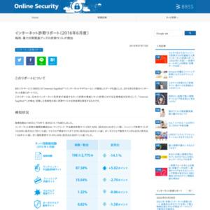 インターネット詐欺リポート(2016年6月度)