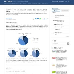ビジネスパーソン600人に聞いた雑談力に関する実態調査
