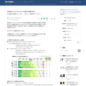R&D シニア基礎研究レポート