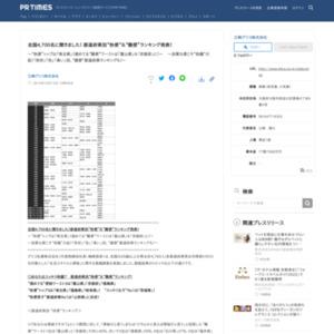 """都道府県別""""快便""""&""""難便""""ランキング"""