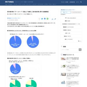 「紫外線対策」に関する意識調査