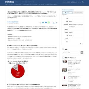 「家庭におけるチャーハン作り」に関する意識・実態調査