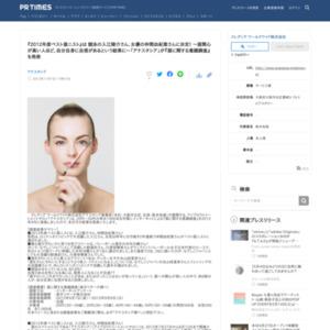 眉に関する意識調査