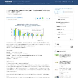 アフラックの贈りモノ&贈りコト調査2012~ 贈りコト編~