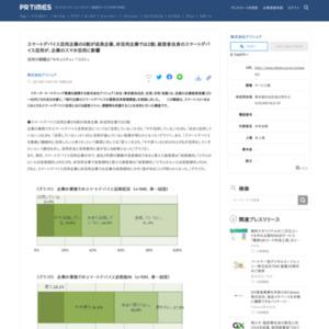 現代企業のスマートデバイスの業務活用実情調査