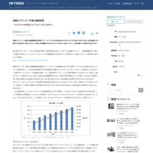 金属3Dプリンター市場の調査