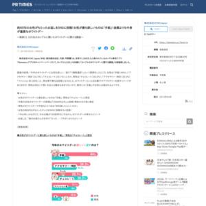 ホワイトデーに関する調査 VCNC