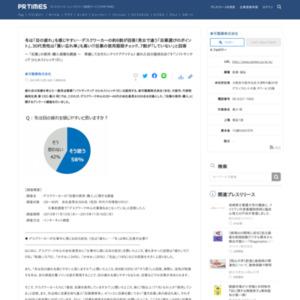 「目薬の使用・購入」に関するアンケート調査