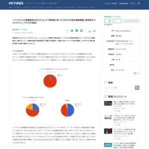 「ヘアスタイルの画像販売」に関するアンケート調査