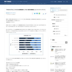 CareerIndex年収・転職 実態調査 vol.4