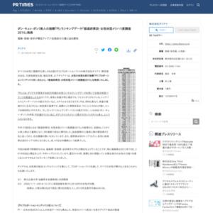 都道府県別・女性体型メリハリ度調査2015
