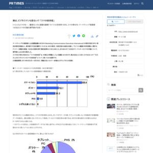 「モバイル機器の利用実態」に関するアンケート調査