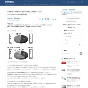 日本に関する意識調査