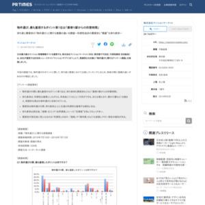 物件選びに関するアンケート調査
