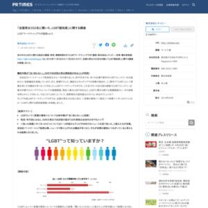 「全国男女332名に聞いた、LGBT認知度」に関する調査