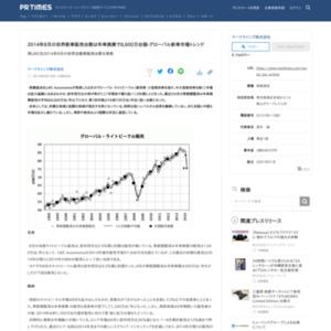 2014年8月の世界新車販売台数
