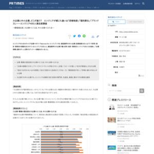 「企業規模と働きがい」に関するアンケート調査