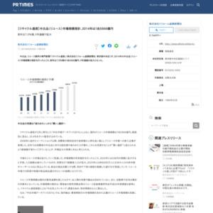 中古品(リユース)市場規模推計、2014年は1兆5966億円