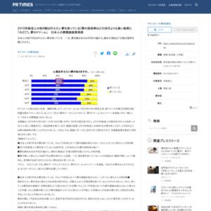 日本人の夢調査
