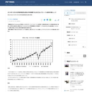 2014年10月の世界新車販売台数