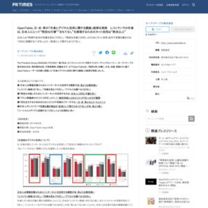 日・米・英の「外食とデジタル活用に関する調査」