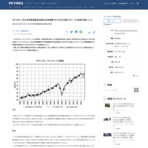 2014年11月の世界新車販売台数