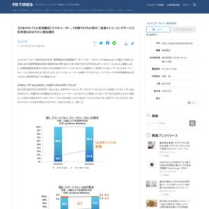 日本のモバイル利用動向