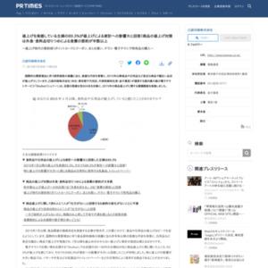 2015年の商品値上げに関する意識調査