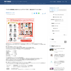 facebookアプリ「美男(イケメン)BINGOで、女子力アゲる」のユーザー動向