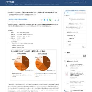 共済・保険に関する意識調査