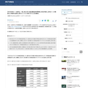 WhatzMoney住宅ローンレポート (2016/09)