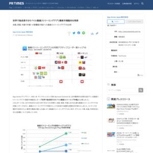 モバイル動画ストリーミングアプリ最新市場動向