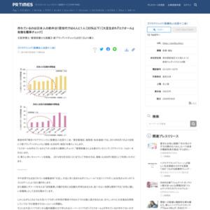作れているのは日本人の約半分!若世代では4人に1人(30%以下)【大豆生まれ『エクオール』有無を簡単チェック】