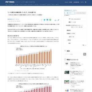 「いつも異文化体験を探している」で、 日本は最下位