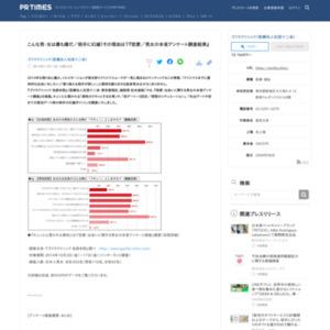 恋愛/男女の本音アンケート調査