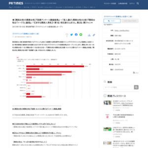 【関西女性VS関東女性】恋愛・セックスに関するアンケート調査