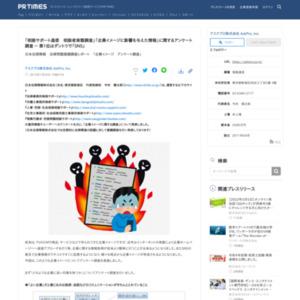 「企業イメージに影響を与えた情報」に関するアンケート調査 - 第1位はダントツで「SNS」 法律問題意識調査レポート 「企業イメージ アンケート調査」