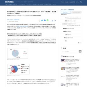 納豆料理に関するアンケート オイシックス