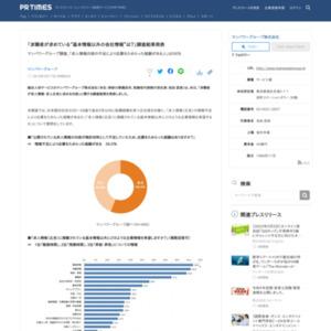 「求職者が求人情報・求人広告に求める内容」に関する調査