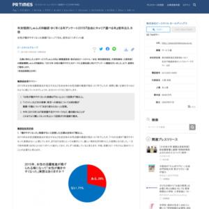 しゅふJOB総研 ゆく年くる年アンケート2015