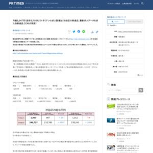 渋谷区の飲食店、最新求人データ