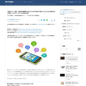 SNS利用に関する意識調査 日本法規情報