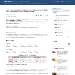 東京都内イタリアン業態の最新求人データ