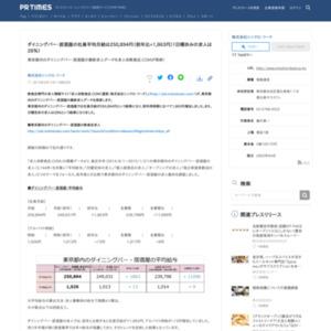 東京都内のダイニングバー・居酒屋の最新求人データ